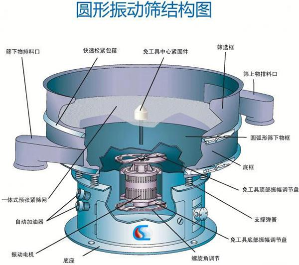 空间结构涡激振动分析